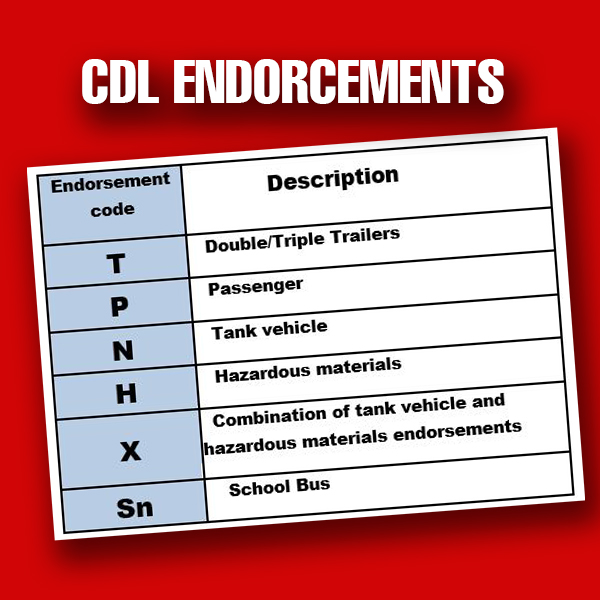 CDL Endorsements: Make Yourself Stand Out